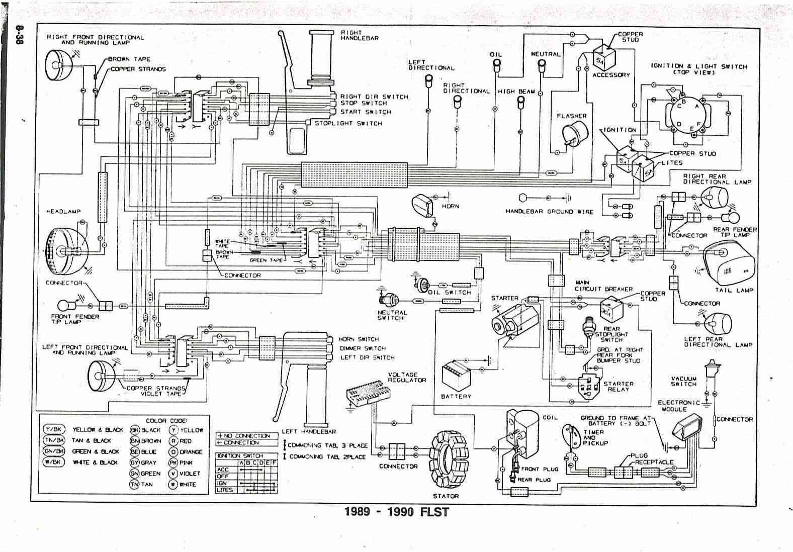 Wiring Diagrams For 2003 Fatboy Schematic Diagrams Harley-Davidson Wiring  Schematic Wiring Diagrams For 2003 Fatboy