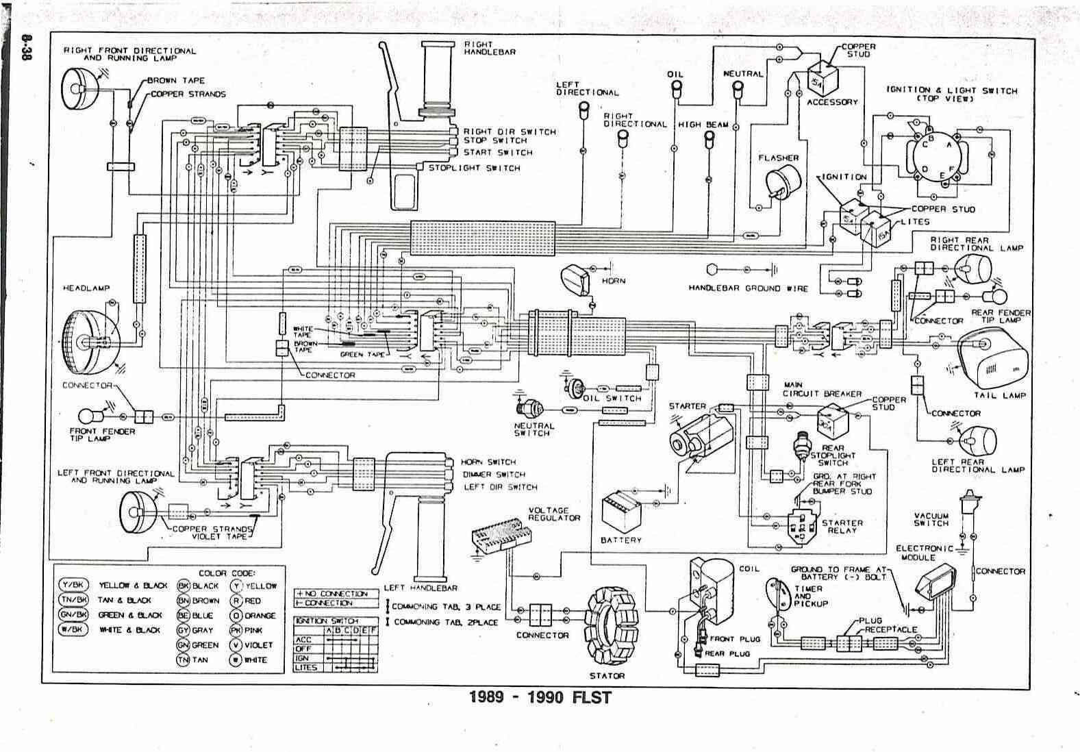Wiring Diagrams For 2003 Fatboy Schematic Diagrams Harley-Davidson Wiring  Schematic Wiring Diagrams For 2003 Fatboy