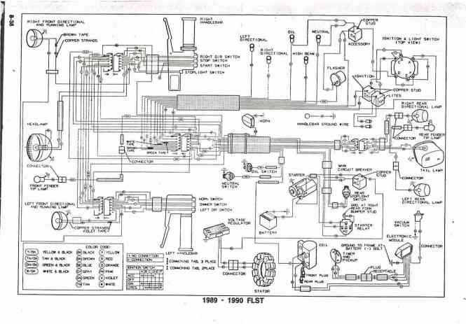 1988 Hd Wiring Diagram on yamaha ct1 wiring diagram