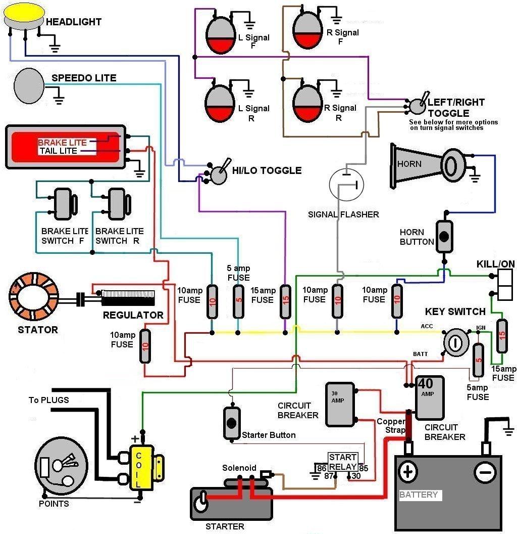 1996 Harley Sportster 883 Wiring Diagram - Wiring Diagram