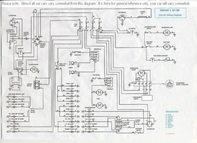 wiring diagram for ac cobra kit car  chevy astro van