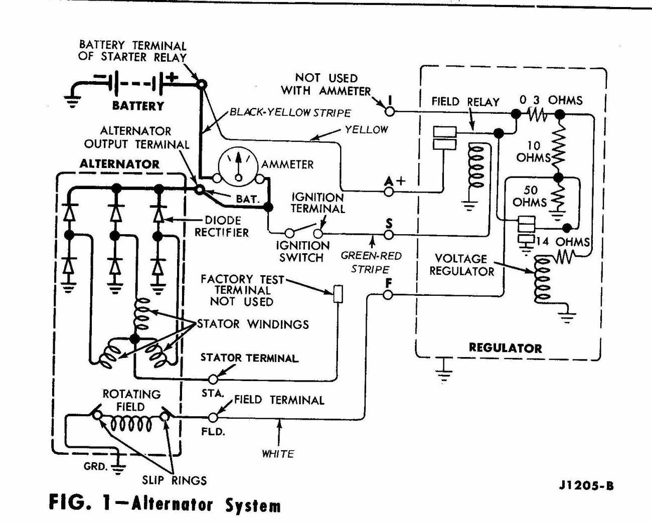 Dixie Chopper Starter Wiring Diagram
