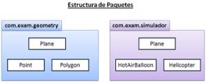 diagramaPaquetesMini