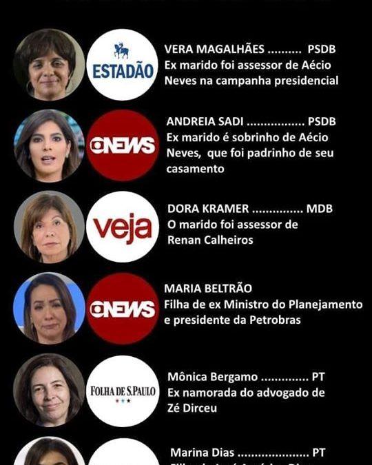 Jornalistas Militam em vez de Informar.