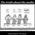 Atitude dos Jornalistas diante das Eleições Presidenciais.