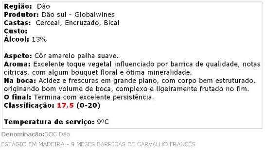 apreciacao Casa de Santar Reserva Branco 2013