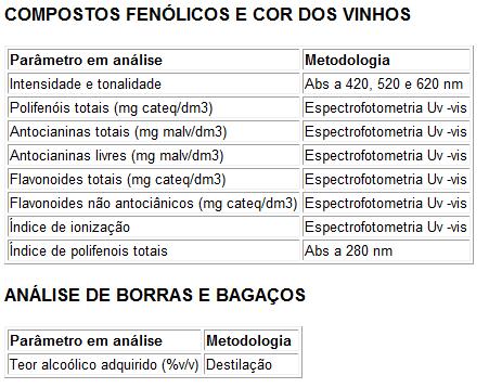 Comp-Fenol-Borras