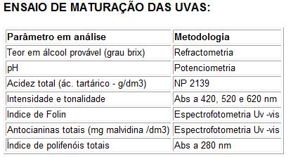 Mat-Uvas