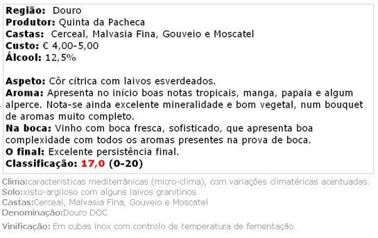 apreciacao Pacheca Colheita Branco 2013