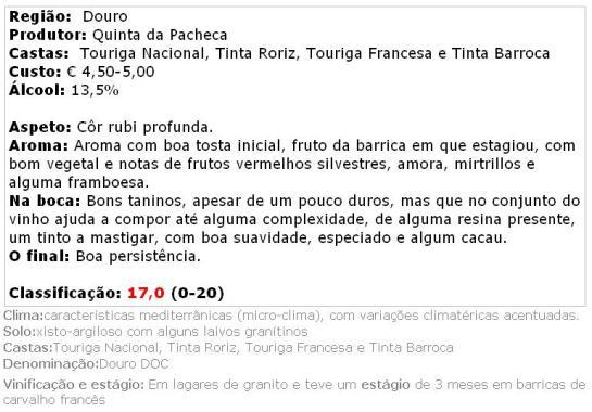 apreciacao Pacheca Colheita Tinto 2012
