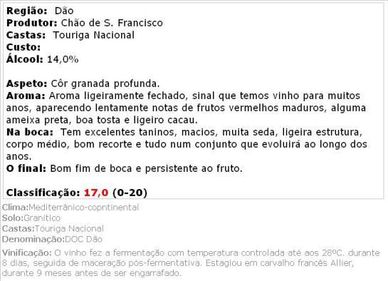 apreciacao Chão da Quinta Premium Selection Tinto 2011
