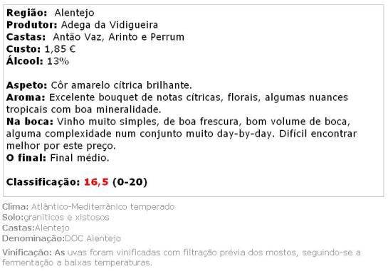 apreciacao VILA DOS GAMAS BRANCO 2013