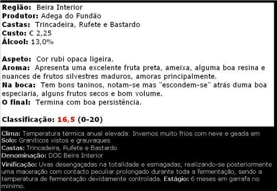 C Beira TT