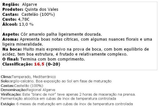 apreciacao Marquês dos Vales Selecta  Blanc de Noir Branco 2012