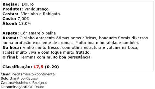 apreciacao Dona Graça Reserva Branco 2009