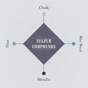 Compostos sulfurosos