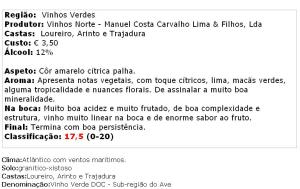 apreciacao Tapada dos Monges Branco 2014