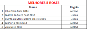 MELHORES 5 ROSÉS (clique para ampliar)