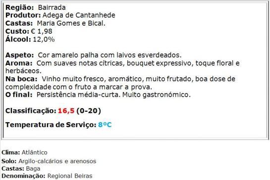 apreciacao Cantanhede Regional Beirar Branco 2014