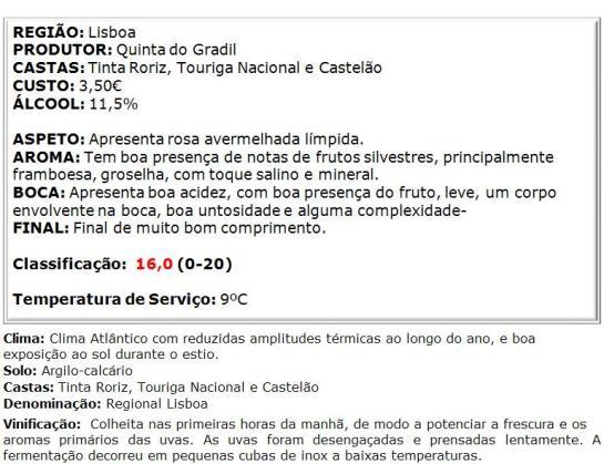 apreciacao Castelo do Sulco Rosé 2013