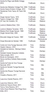 MEDALHAS DE OURO2