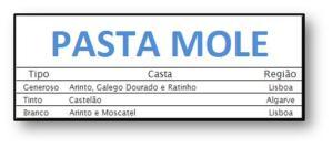 PASTA MOLE