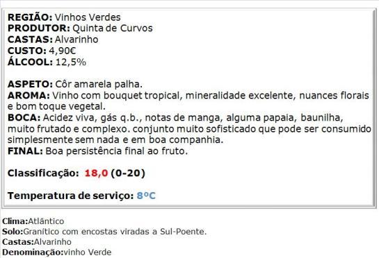 apreciacao Quinta de Curvos Loureiro Branco 2014