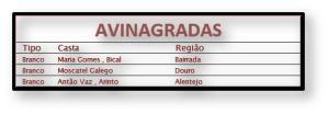 AVINAGRADAS