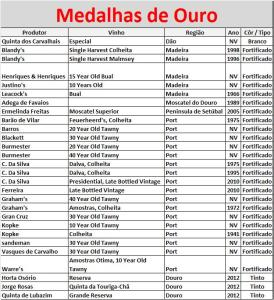 MEDALHAS DE OURO