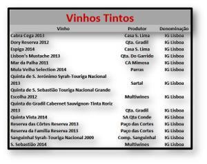 MO VINHOS TINTOS