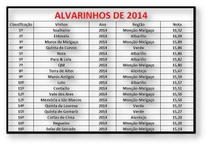 ALVARINHOS DE 2014