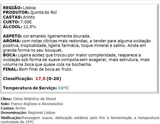 apreciacao Quinta do Rol arinto Branco 2011