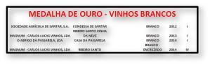 MEDALHA DE OURO - VINHOS BRANCOS