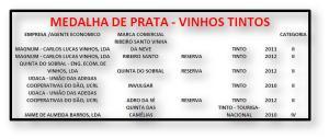 MEDALHA DE PRATA - VINHOS TINTOS