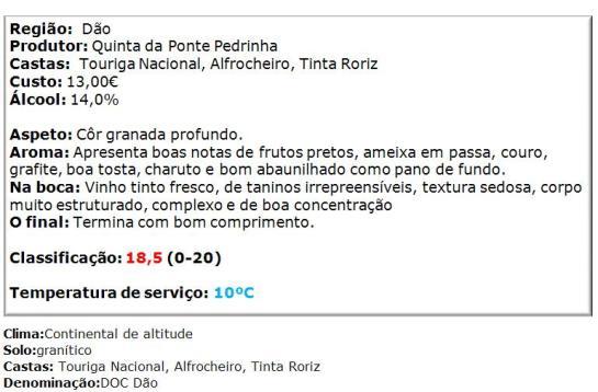 apreciacao Quinta da Ponte Pedrinha Reserva Tinto 2011