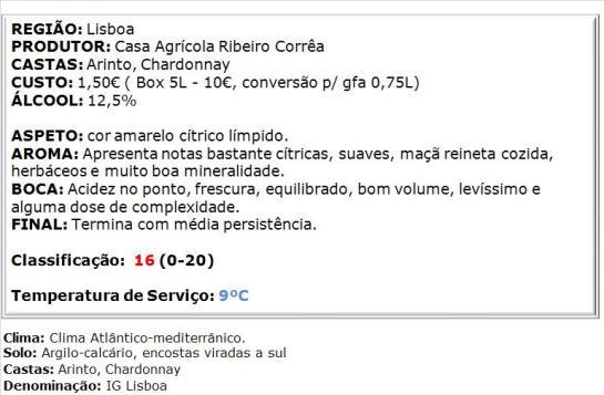 apreciacao Ribeiro Corrêa Branco