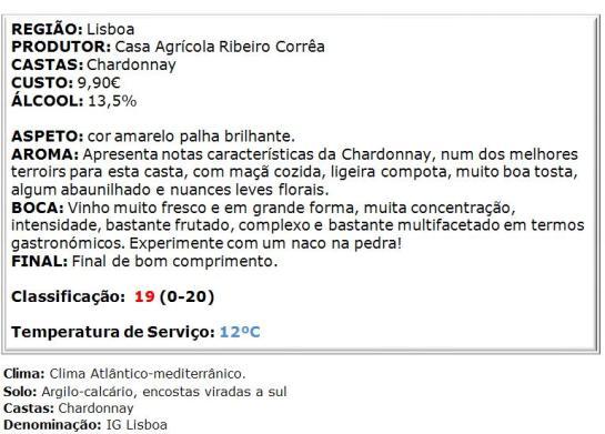apreciacao Ribeiro Corrêa Chardonnay Branco 2012