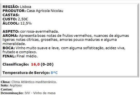 apreciacao Solar da Marquesa Rosé 2014
