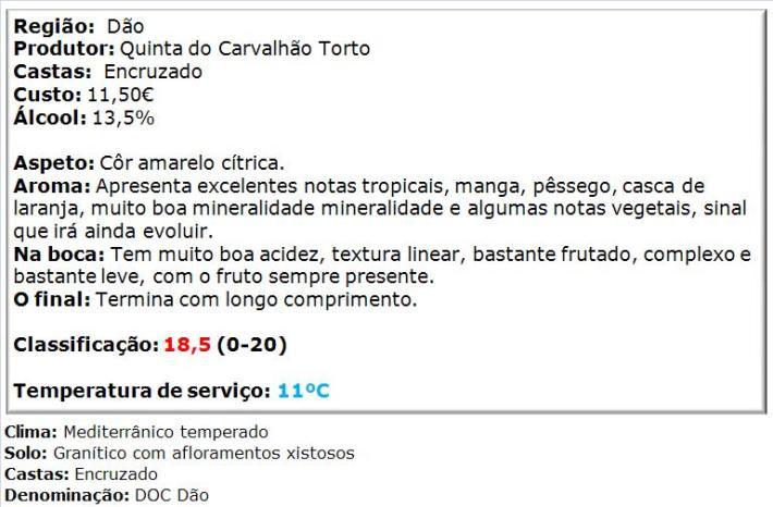 apreciacao Quinta do Carvalhão Torto Encruzado 2014