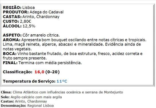 apreciacao Confraria Arinto & Chardonnay Branco 2014