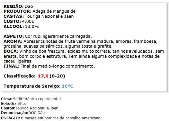 apreciacao Foral D. Henrique Reserva Tinto 2013
