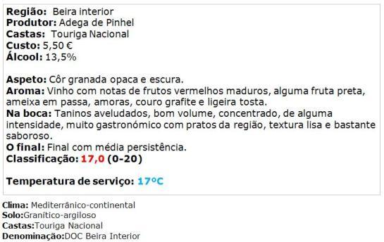 apreciacao Quinta do Marechal Reserva Touriga Nacional 2014