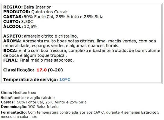 apreciacao Quinta dos Currais Branco 2014