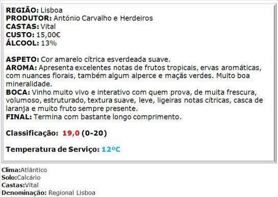 apreciacao Casal Figueira Antonio Vinho Branco Small