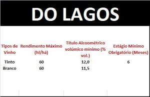 DO LAGOS