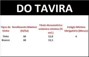 DO TAVIRA