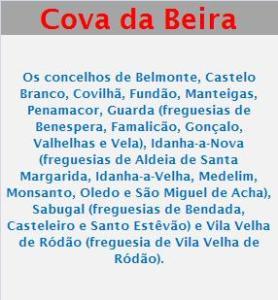 COVA DA BEIRA