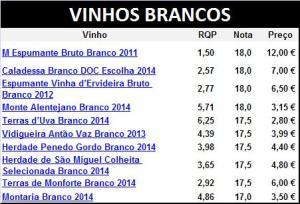 BRANCOS