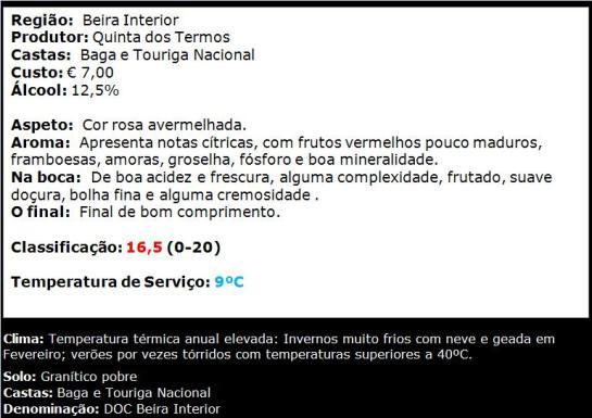 apreciacao Espumante Quinta dos Termos Rosé 2013