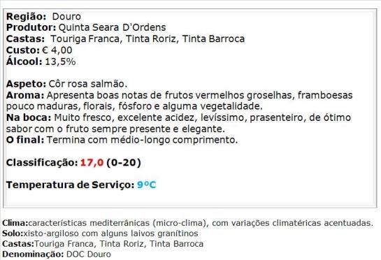 apreciacao Quinta do Carqueijal Rosé 2015